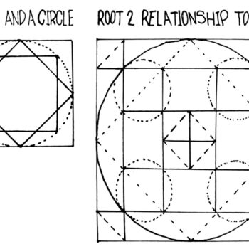 rot-2-in-a-circle