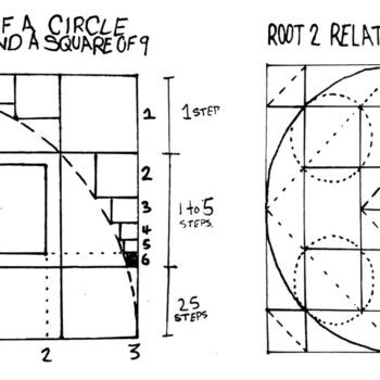 rot-2-in-a-circle-with-corner